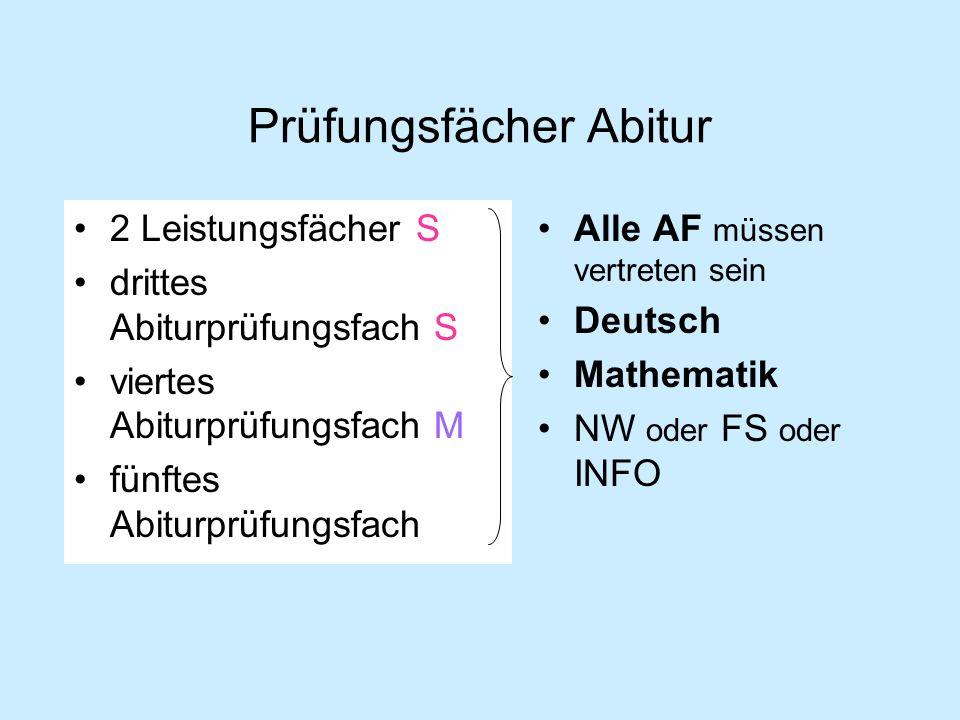 Prüfungsfächer Abitur 2 Leistungsfächer S drittes Abiturprüfungsfach S viertes Abiturprüfungsfach M fünftes Abiturprüfungsfach Alle AF müssen vertreten sein Deutsch Mathematik NW oder FS oder INFO