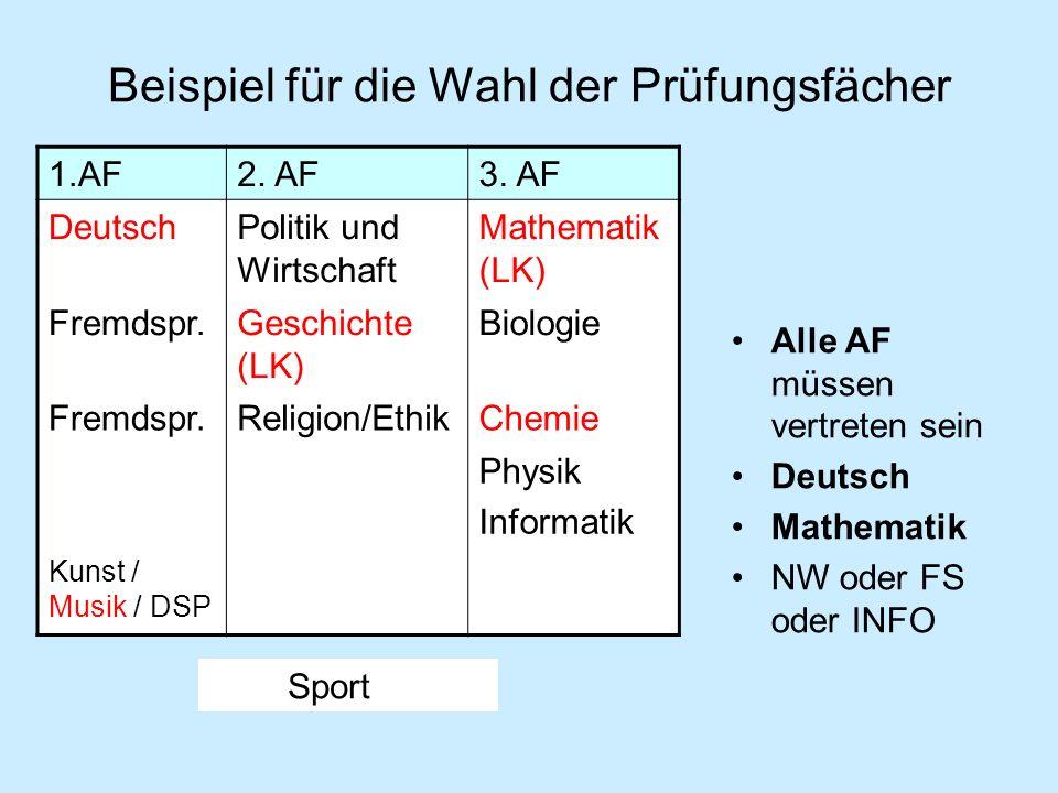 Beispiel für die Wahl der Prüfungsfächer 1.AF2. AF3.