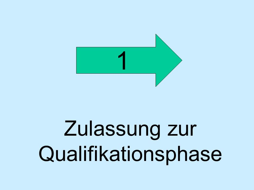 Leistungskurse 2 Leistungskurse Einer der Leistungskurse muss sein: eine Fremdsprache oder Mathematik oder eine Naturwissenschaft mind.