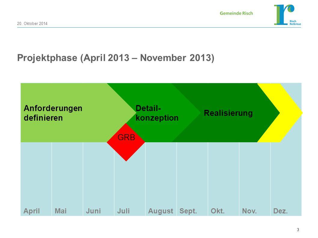 3 Projektphase (April 2013 – November 2013) AprilMaiJuniJuliAugustSept.Okt.Nov.Dez. Detail- konzeption Realisierung Anforderungen definieren GRB