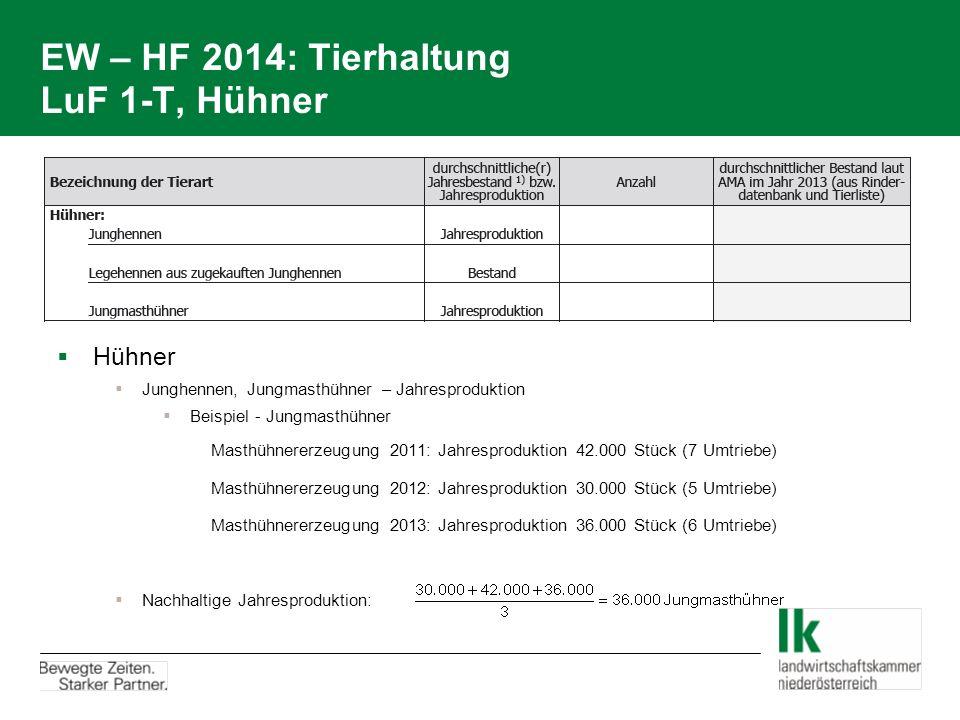 EW – HF 2014: Tierhaltung LuF 1-T, Hühner  Hühner  Junghennen, Jungmasthühner – Jahresproduktion  Beispiel - Jungmasthühner Masthühnererzeugung 2011: Jahresproduktion 42.000 Stück (7 Umtriebe) Masthühnererzeugung 2012: Jahresproduktion 30.000 Stück (5 Umtriebe) Masthühnererzeugung 2013: Jahresproduktion 36.000 Stück (6 Umtriebe)  Nachhaltige Jahresproduktion:
