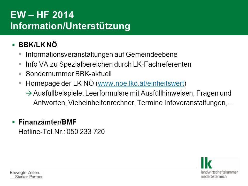 EW – HF 2014 Information/Unterstützung  BBK/LK NÖ  Informationsveranstaltungen auf Gemeindeebene  Info VA zu Spezialbereichen durch LK-Fachreferent