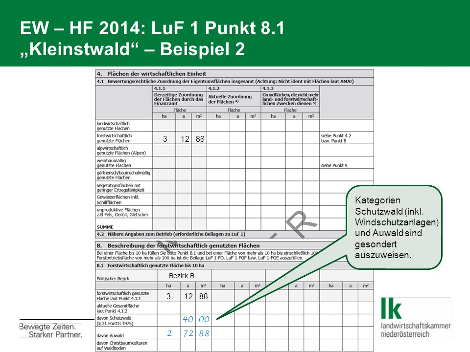 """EW – HF 2014: LuF 1 Punkt 8.1 """"Kleinstwald"""" – Beispiel 2 3 12 88 Bezirk B 40 00 2 72 88 Kategorien Schutzwald (inkl. Windschutzanlagen) und Auwald sin"""