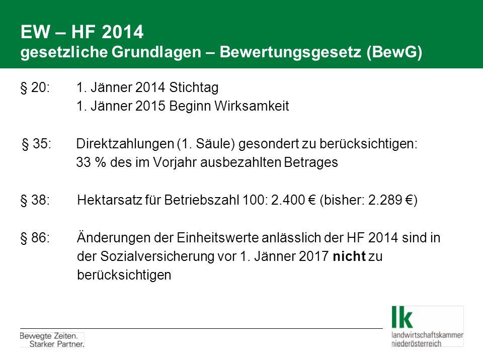 EW – HF 2014 gesetzliche Grundlagen – Bewertungsgesetz (BewG) § 20: 1. Jänner 2014 Stichtag 1. Jänner 2015 Beginn Wirksamkeit § 35: Direktzahlungen (1