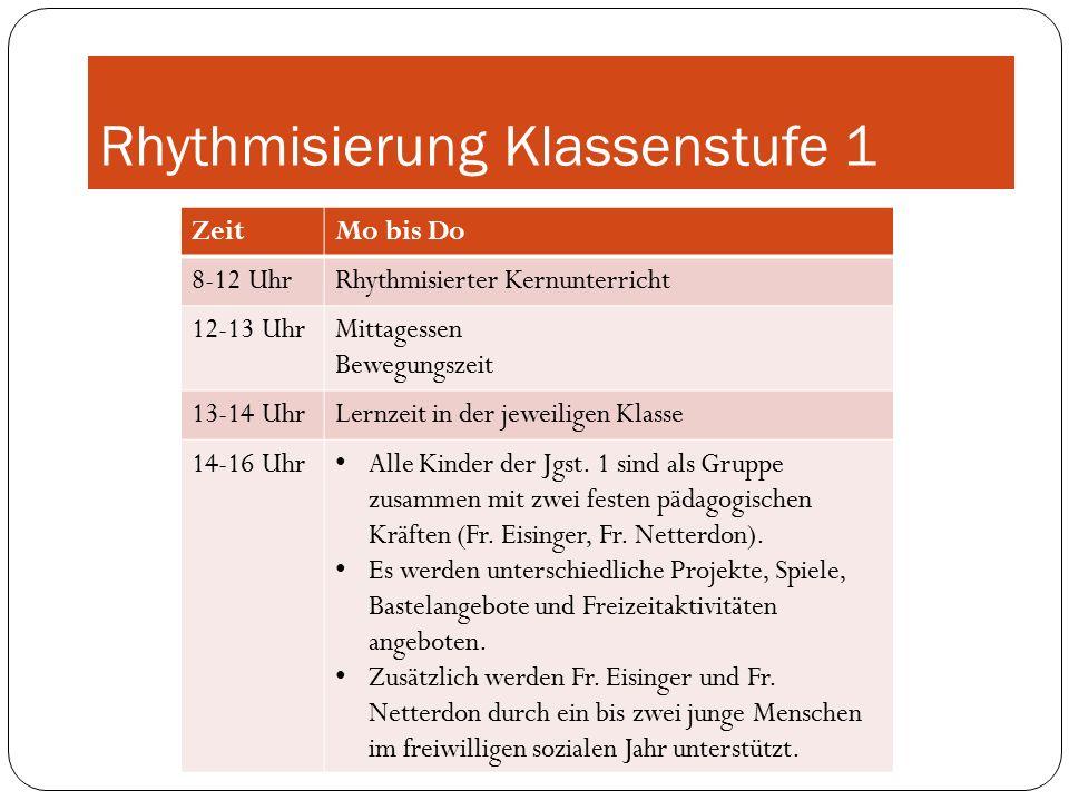 Rhythmisierung Klassenstufe 1 ZeitMo bis Do 8-12 UhrRhythmisierter Kernunterricht 12-13 UhrMittagessen Bewegungszeit 13-14 UhrLernzeit in der jeweiligen Klasse 14-16 Uhr Alle Kinder der Jgst.