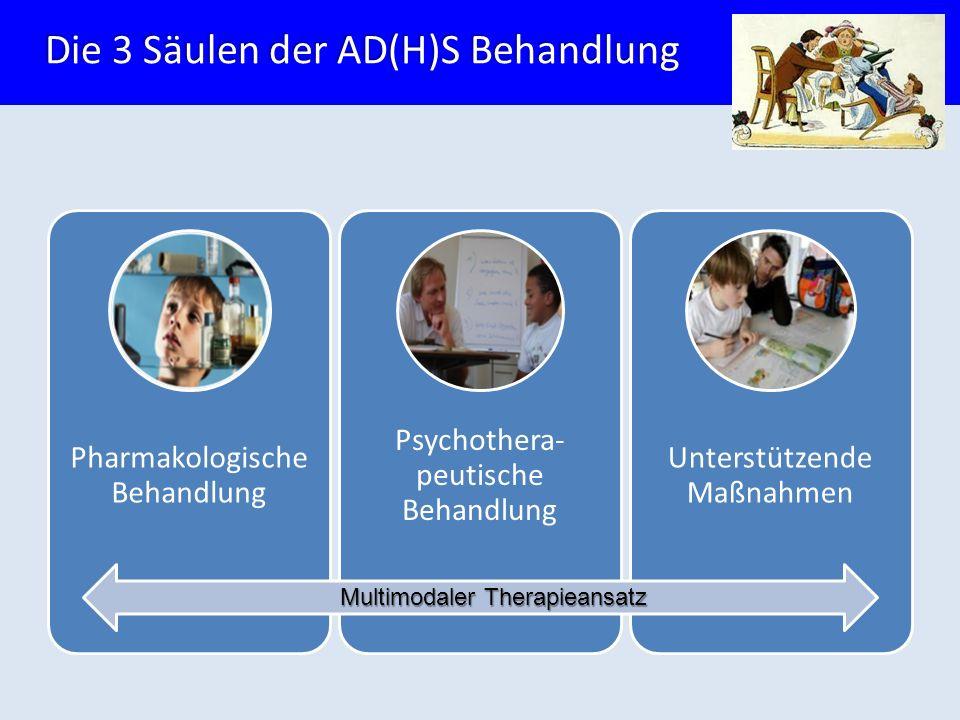 Pharmakologische Behandlung Psychothera- peutische Behandlung Unterstützende Maßnahmen Multimodaler Therapieansatz Die 3 Säulen der AD(H)S Behandlung