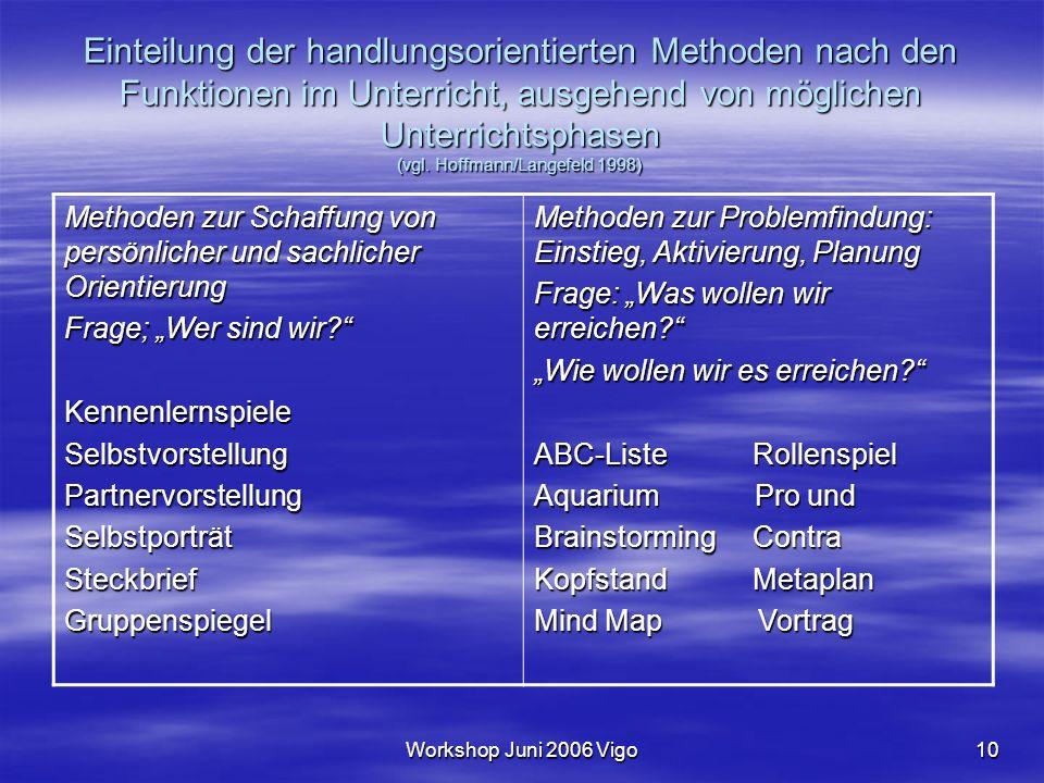 Workshop Juni 2006 Vigo10 Einteilung der handlungsorientierten Methoden nach den Funktionen im Unterricht, ausgehend von möglichen Unterrichtsphasen (vgl.