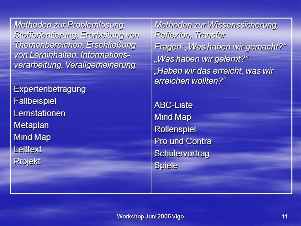 """Workshop Juni 2006 Vigo11 Methoden zur Problemlösung, Stofforientierung, Erarbeitung von Themenbereichen, Erschließung von Lerninhalten, Informations- verarbeitung, Verallgemeinerung ExpertenbefragungFallbeispielLernstationenMetaplan Mind Map LeittextProjekt Methoden zur Wissenssicherung, Reflexion, Transfer Fragen: """"Was haben wir gemacht? """"Was haben wir gelernt? """"Haben wir das erreicht, was wir erreichen wollten? ABC-Liste Mind Map Rollenspiel Pro und Contra SchülervortragSpiele"""