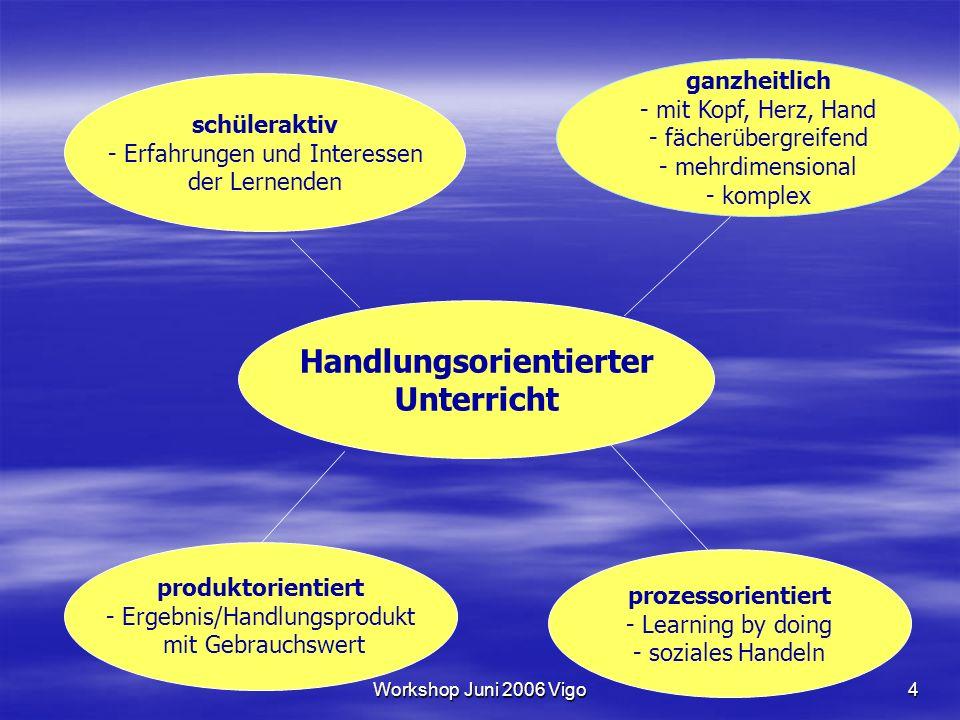 Workshop Juni 2006 Vigo4 Handlungsorientierter Unterricht ganzheitlich - mit Kopf, Herz, Hand - fächerübergreifend - mehrdimensional - komplex produkt