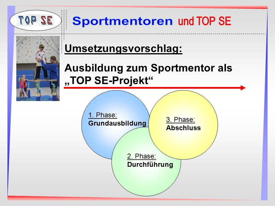 """Umsetzungsvorschlag: Ausbildung zum Sportmentor als """"TOP SE-Projekt"""" 1. Phase: Grundausbildung 2. Phase: Durchführung 3. Phase: Abschluss"""