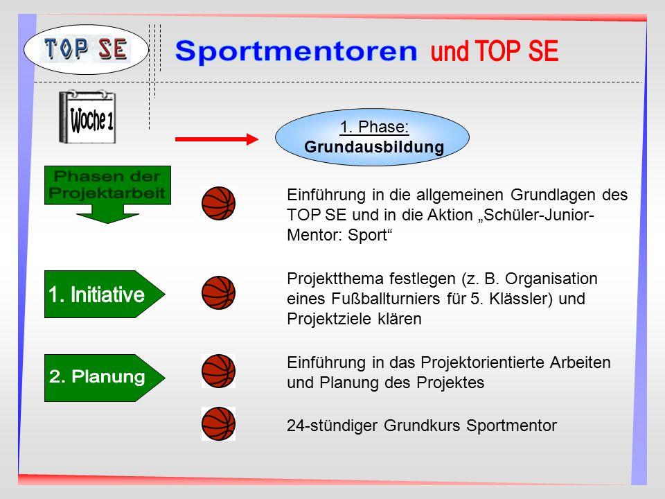 """1. Phase: Grundausbildung Einführung in die allgemeinen Grundlagen des TOP SE und in die Aktion """"Schüler-Junior- Mentor: Sport"""" Projektthema festlegen"""