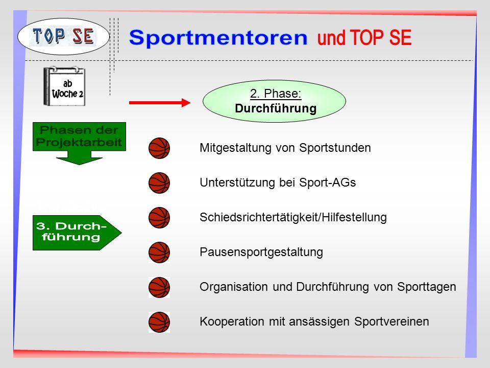 2. Phase: Durchführung Mitgestaltung von Sportstunden Unterstützung bei Sport-AGs Schiedsrichtertätigkeit/Hilfestellung Organisation und Durchführung