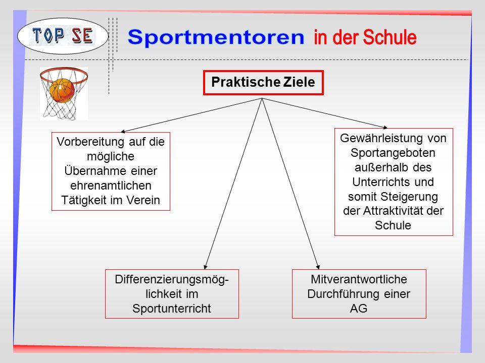 Mitverantwortliche Durchführung einer AG Praktische Ziele Differenzierungsmög- lichkeit im Sportunterricht Vorbereitung auf die mögliche Übernahme ein