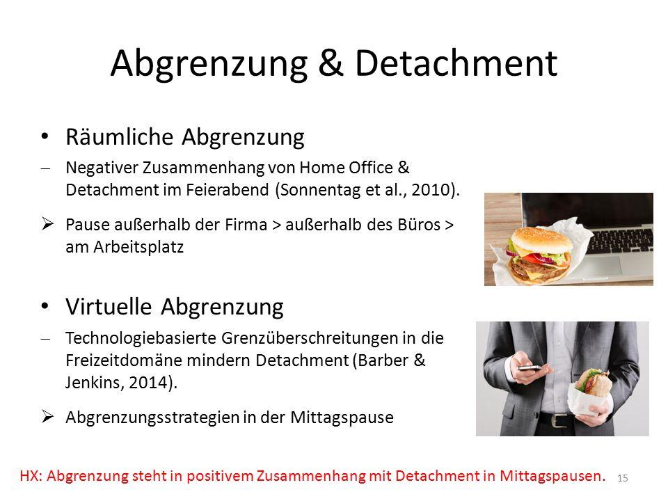 Abgrenzung & Detachment Räumliche Abgrenzung  Negativer Zusammenhang von Home Office & Detachment im Feierabend (Sonnentag et al., 2010).