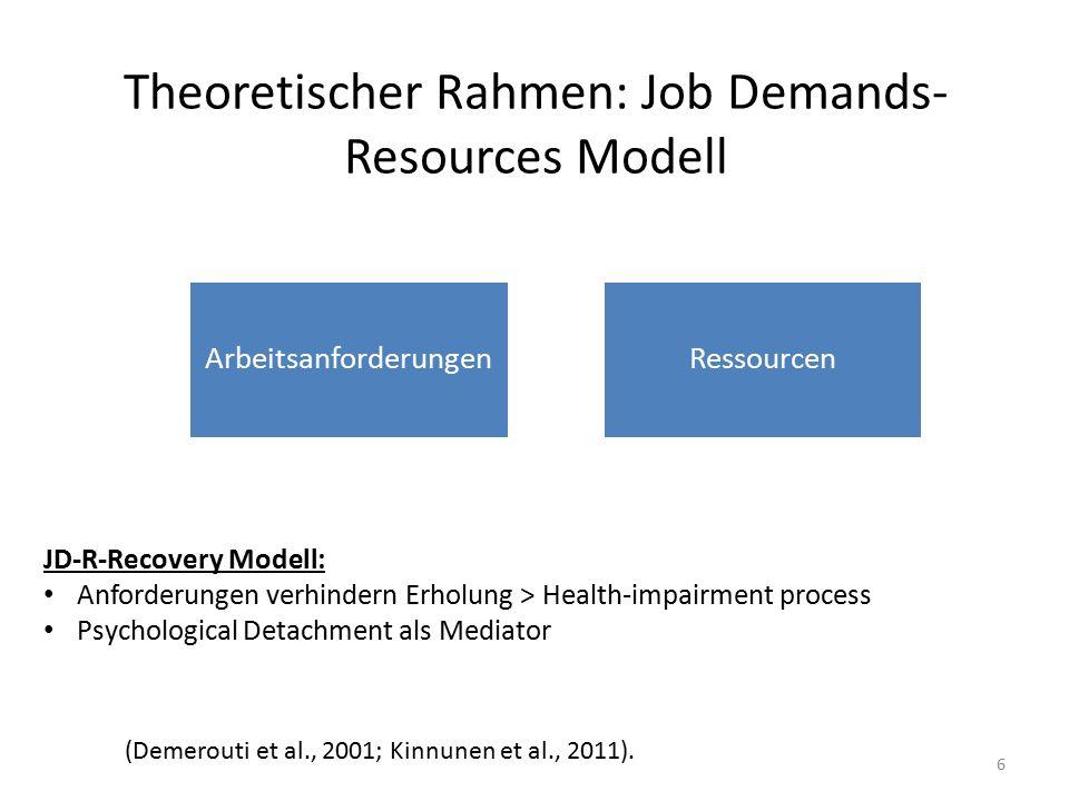 Theoretischer Rahmen: Job Demands- Resources Modell 6 (Demerouti et al., 2001; Kinnunen et al., 2011).