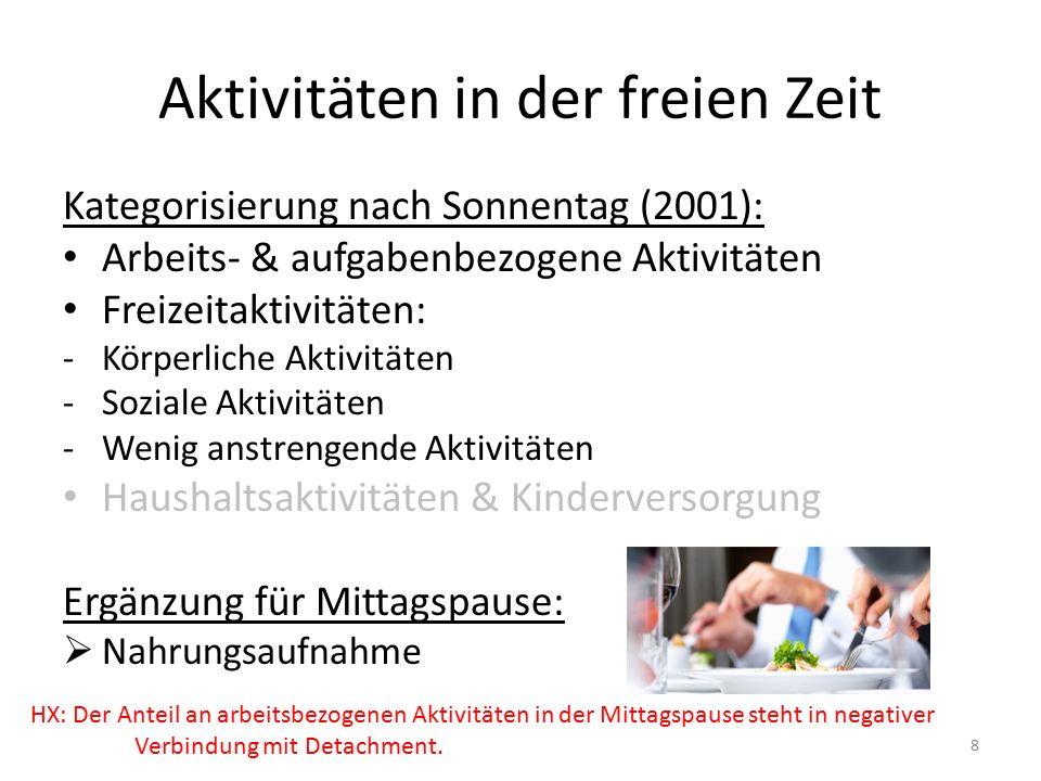 Bewegung Konsistente Befunde zu positiver Verbindung mit Erholung (Sonnentag, 2001; Sonnentag & Natter, 2004; Sonnentag & Zijlstra, 2006).