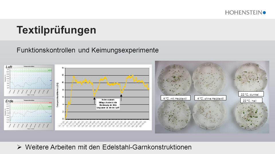 Textilprüfungen Funktionskontrollen und Keimungsexperimente 4 °C, mit Heiztextil4 °C, ohne Heiztextil 22 °C, dunkel 22 °C, hell Luft Erde  Weitere Arbeiten mit den Edelstahl-Garnkonstruktionen