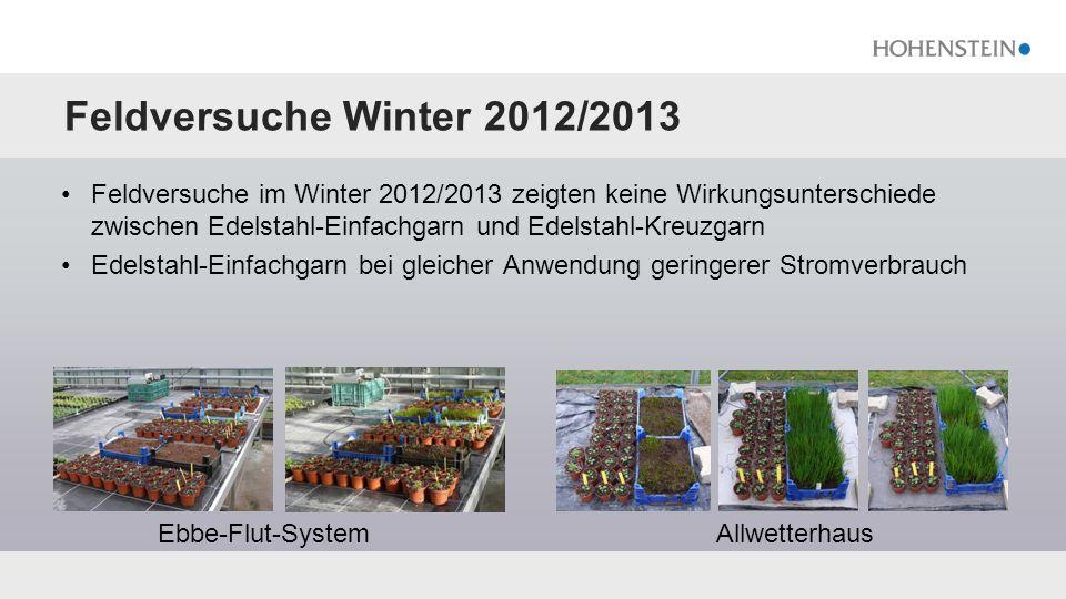 Feldversuche Winter 2012/2013 Feldversuche im Winter 2012/2013 zeigten keine Wirkungsunterschiede zwischen Edelstahl-Einfachgarn und Edelstahl-Kreuzga