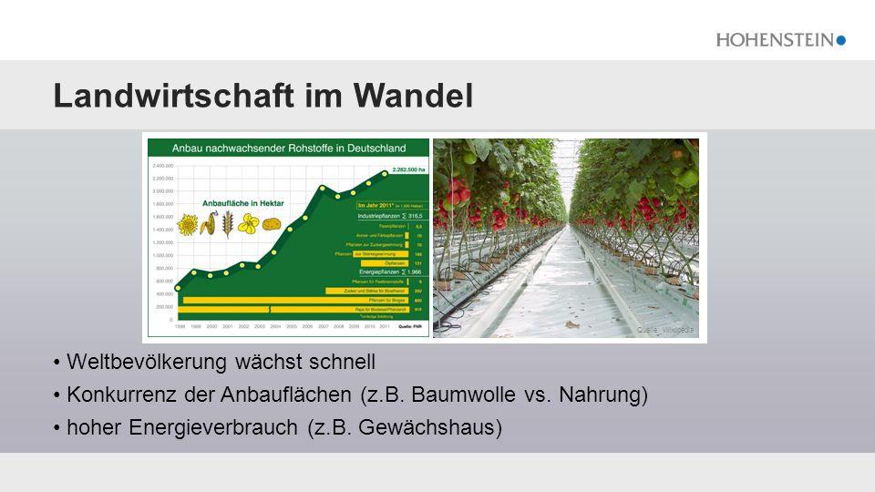 Landwirtschaft im Wandel Weltbevölkerung wächst schnell Konkurrenz der Anbauflächen (z.B. Baumwolle vs. Nahrung) hoher Energieverbrauch (z.B. Gewächsh