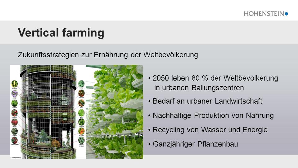 Vertical farming Zukunftsstrategien zur Ernährung der Weltbevölkerung 2050 leben 80 % der Weltbevölkerung in urbanen Ballungszentren Bedarf an urbaner Landwirtschaft Nachhaltige Produktion von Nahrung Recycling von Wasser und Energie Ganzjähriger Pflanzenbau Quelle: Wikipedia