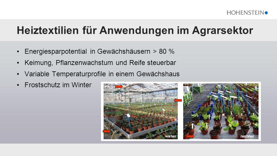 Heiztextilien für Anwendungen im Agrarsektor Energiesparpotential in Gewächshäusern > 80 % Keimung, Pflanzenwachstum und Reife steuerbar Variable Temp
