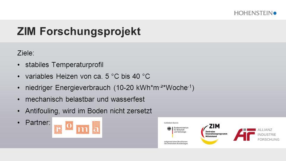ZIM Forschungsprojekt Ziele: stabiles Temperaturprofil variables Heizen von ca. 5 °C bis 40 °C niedriger Energieverbrauch (10-20 kWh*m - ²*Woche -1 )