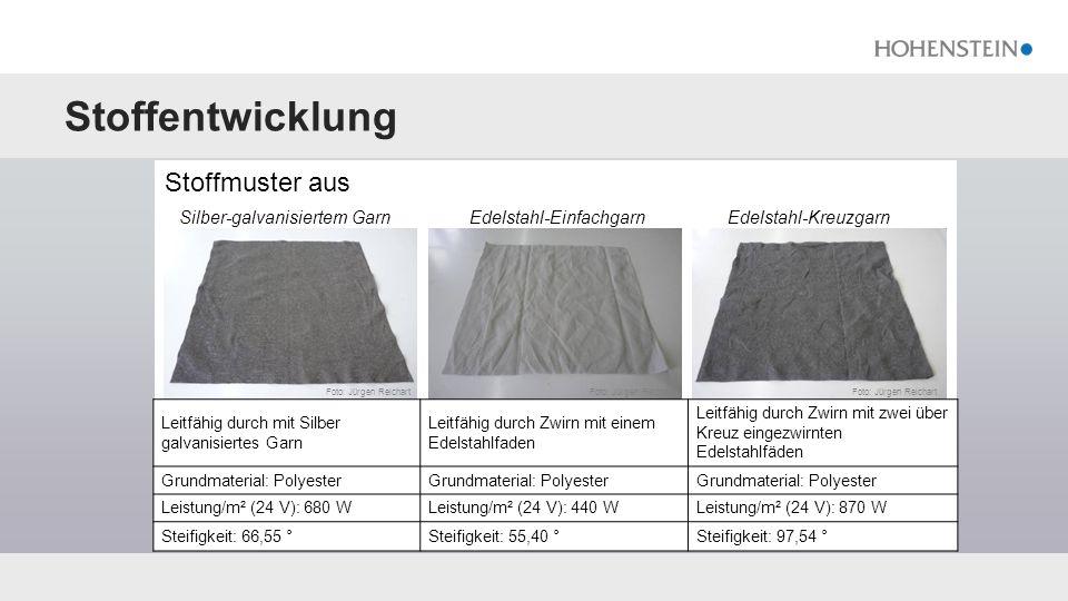 Stoffentwicklung Stoffmuster aus Silber-galvanisiertem Garn Edelstahl-Einfachgarn Edelstahl-Kreuzgarn Leitfähig durch mit Silber galvanisiertes Garn Leitfähig durch Zwirn mit einem Edelstahlfaden Leitfähig durch Zwirn mit zwei über Kreuz eingezwirnten Edelstahlfäden Grundmaterial: Polyester Leistung/m² (24 V): 680 WLeistung/m² (24 V): 440 WLeistung/m² (24 V): 870 W Steifigkeit: 66,55 °Steifigkeit: 55,40 °Steifigkeit: 97,54 ° Foto: Jürgen Reichart