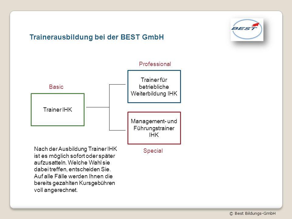 © Best Bildungs-GmbH Trainerausbildung bei der BEST GmbH Trainer IHK Trainer für betriebliche Weiterbildung IHK Management- und Führungstrainer IHK Ba