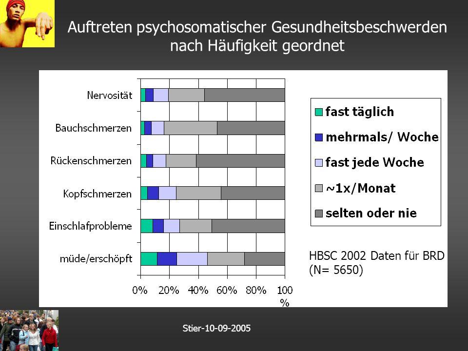 Stier-10-09-2005 Auftreten psychosomatischer Gesundheitsbeschwerden nach Häufigkeit geordnet HBSC 2002 Daten für BRD (N= 5650)