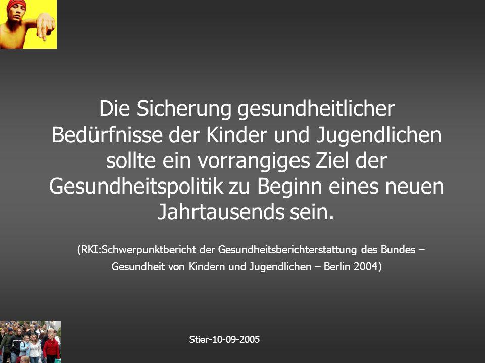 Stier-10-09-2005 Relevante jugendmedizinische Themen gewichtet nach Ausbildungsbedarf (1) n=258 Schweizer Pädiater Kraus/Stronski/Michaud – Medical Education 2003;37:709-714