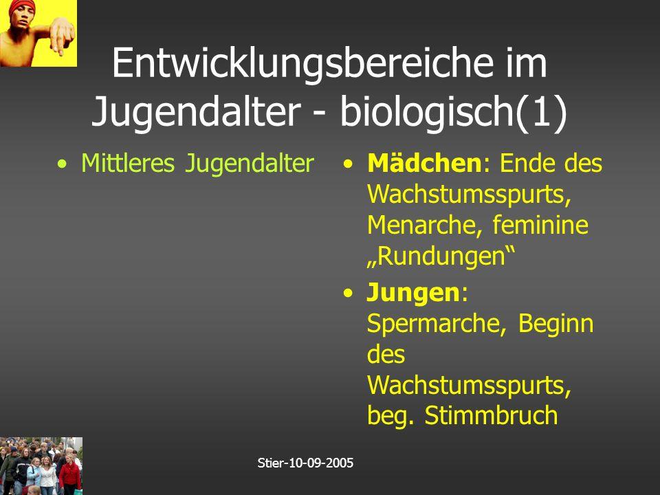 """Stier-10-09-2005 Entwicklungsbereiche im Jugendalter - biologisch(1) Mittleres JugendalterMädchen: Ende des Wachstumsspurts, Menarche, feminine """"Rundungen Jungen: Spermarche, Beginn des Wachstumsspurts, beg."""