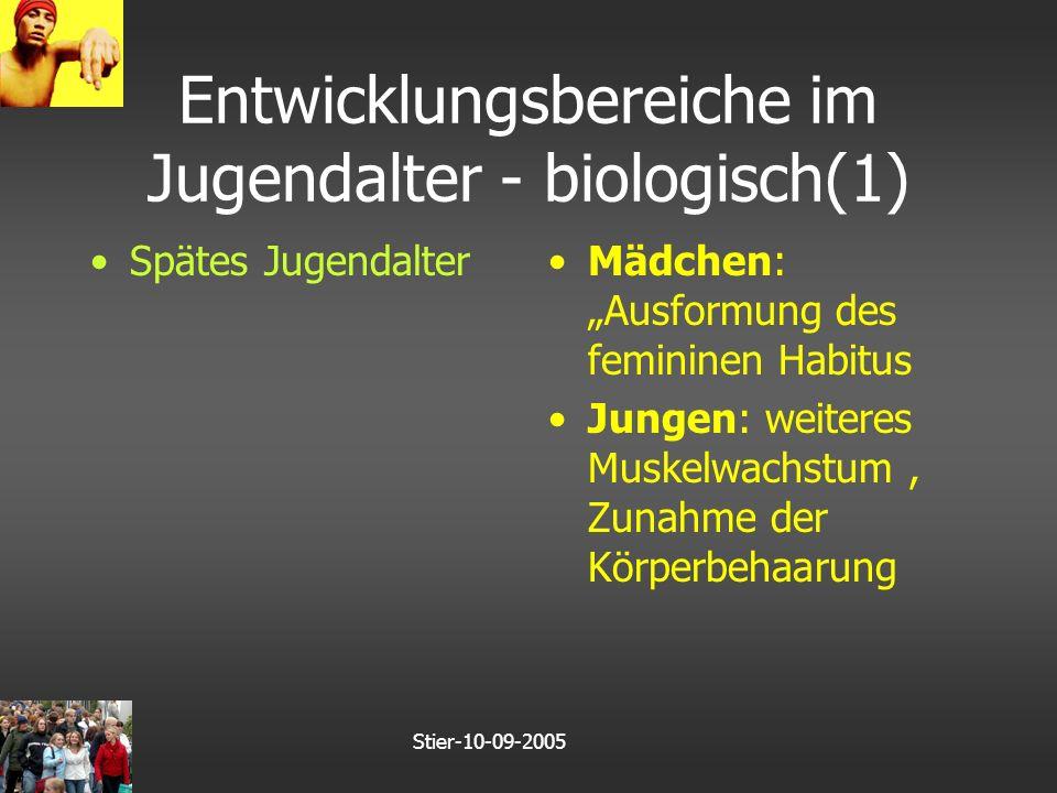 """Stier-10-09-2005 Entwicklungsbereiche im Jugendalter - biologisch(1) Spätes JugendalterMädchen: """"Ausformung des femininen Habitus Jungen: weiteres Muskelwachstum, Zunahme der Körperbehaarung"""