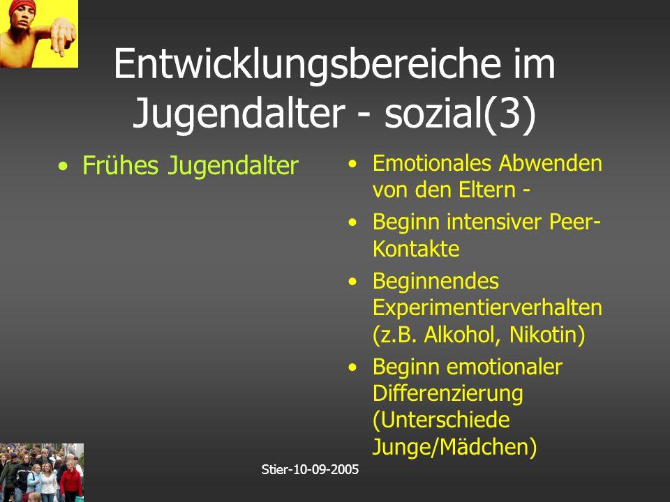 Stier-10-09-2005 Entwicklungsbereiche im Jugendalter - sozial(3) Frühes Jugendalter Emotionales Abwenden von den Eltern - Beginn intensiver Peer- Kontakte Beginnendes Experimentierverhalten (z.B.