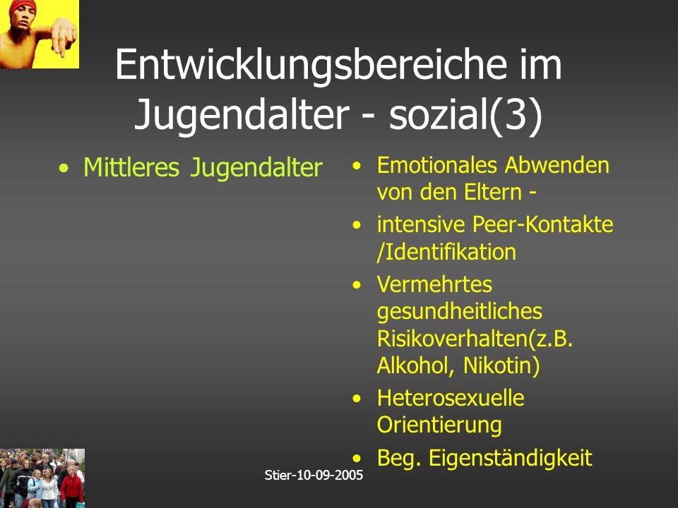 Stier-10-09-2005 Entwicklungsbereiche im Jugendalter - sozial(3) Mittleres Jugendalter Emotionales Abwenden von den Eltern - intensive Peer-Kontakte /Identifikation Vermehrtes gesundheitliches Risikoverhalten(z.B.