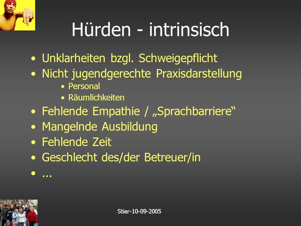 Stier-10-09-2005 Hürden - intrinsisch Unklarheiten bzgl.