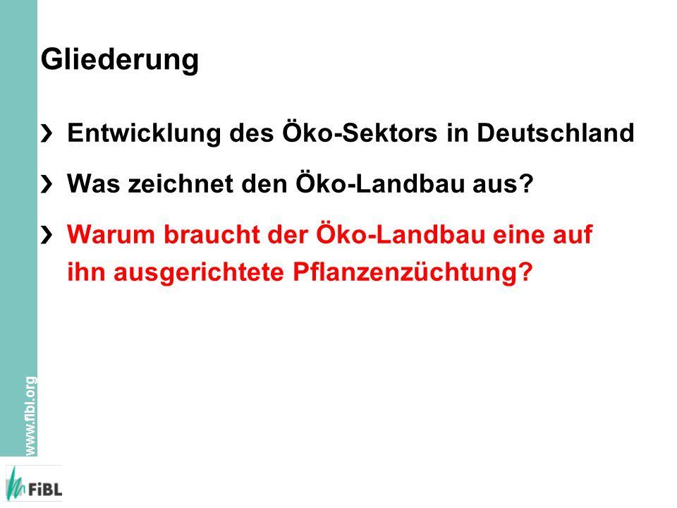 Gliederung Entwicklung des Öko-Sektors in Deutschland Was zeichnet den Öko-Landbau aus.