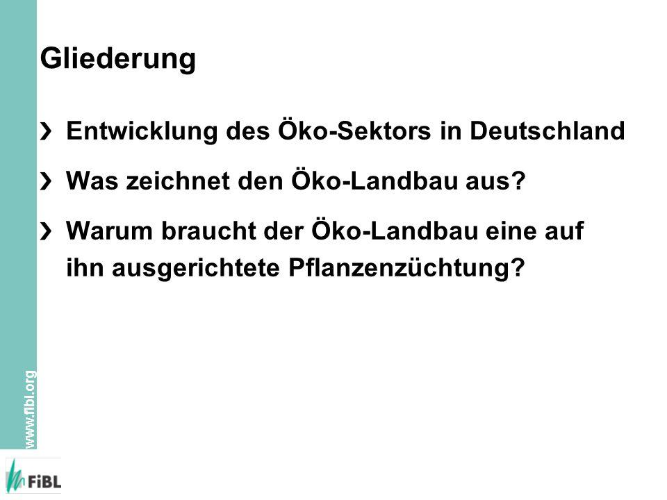 www.fibl.org Gliederung Entwicklung des Öko-Sektors in Deutschland Was zeichnet den Öko-Landbau aus? Warum braucht der Öko-Landbau eine auf ihn ausger