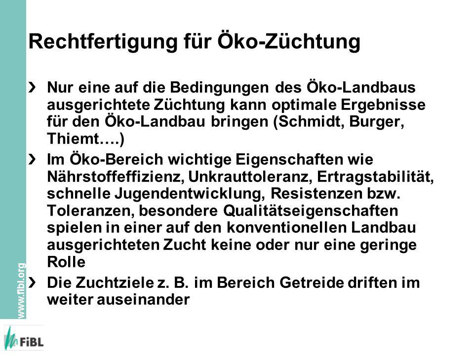 www.fibl.org Rechtfertigung für Öko-Züchtung Nur eine auf die Bedingungen des Öko-Landbaus ausgerichtete Züchtung kann optimale Ergebnisse für den Öko