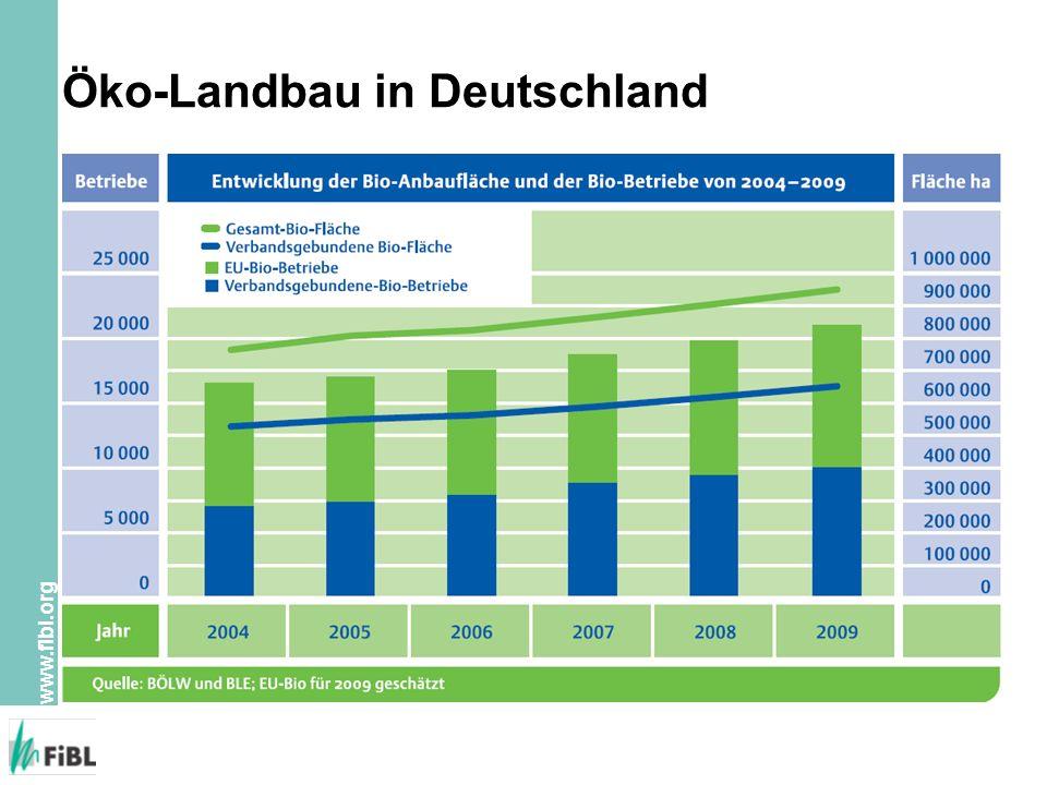 www.fibl.org Öko-Landbau in Deutschland