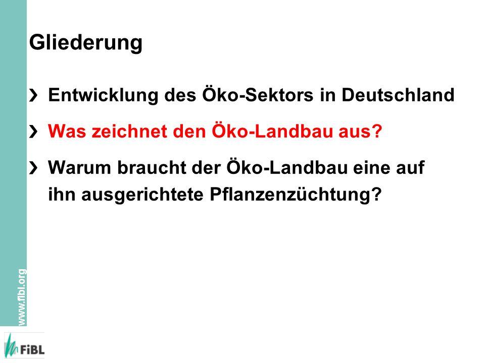 Gliederung Entwicklung des Öko-Sektors in Deutschland Was zeichnet den Öko-Landbau aus? Warum braucht der Öko-Landbau eine auf ihn ausgerichtete Pflan