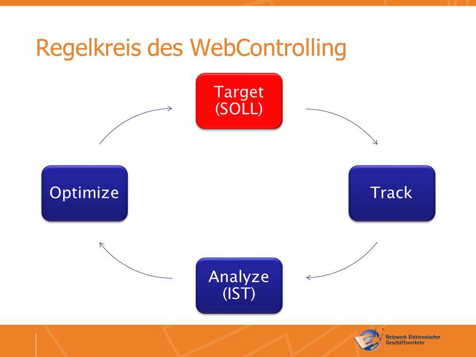 Regelkreis des WebControlling Target (SOLL) Track Analyze (IST) Optimize