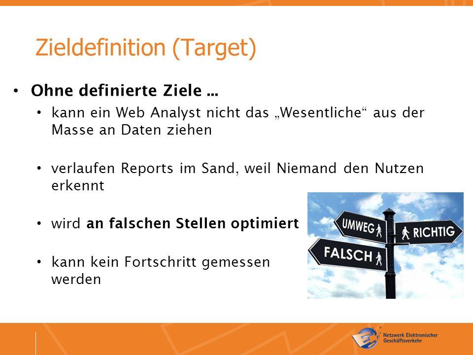 Zieldefinition (Target) Ohne definierte Ziele...