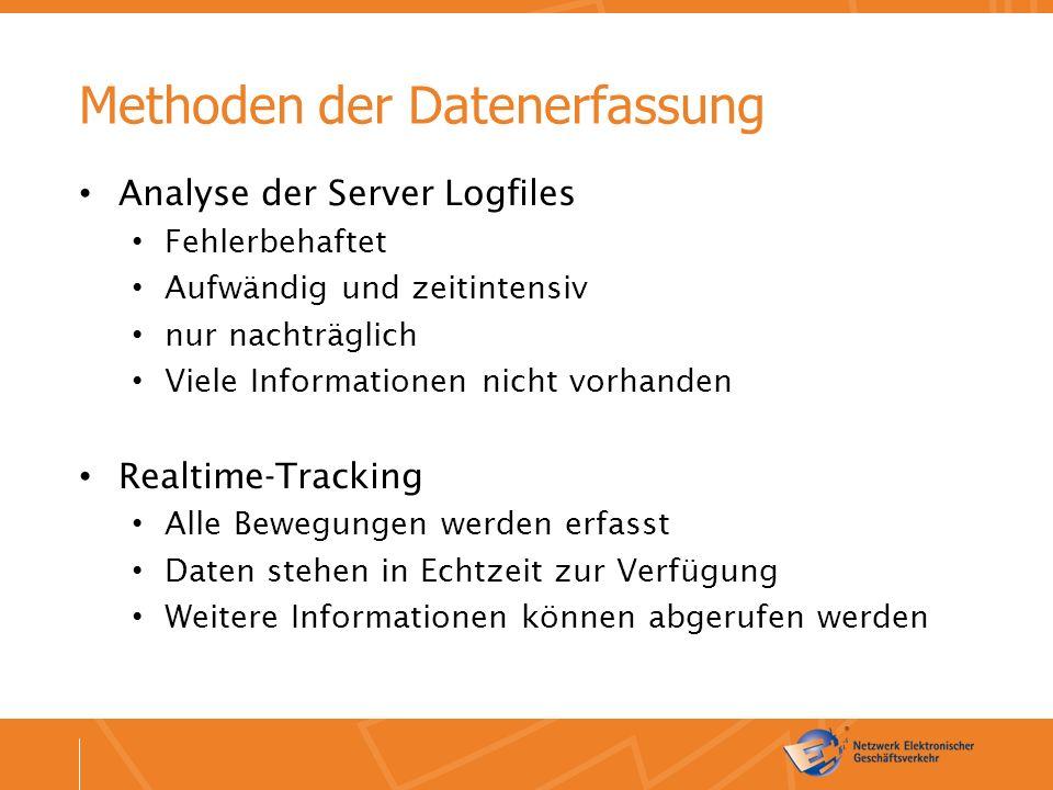 Methoden der Datenerfassung Analyse der Server Logfiles Fehlerbehaftet Aufwändig und zeitintensiv nur nachträglich Viele Informationen nicht vorhanden Realtime-Tracking Alle Bewegungen werden erfasst Daten stehen in Echtzeit zur Verfügung Weitere Informationen können abgerufen werden