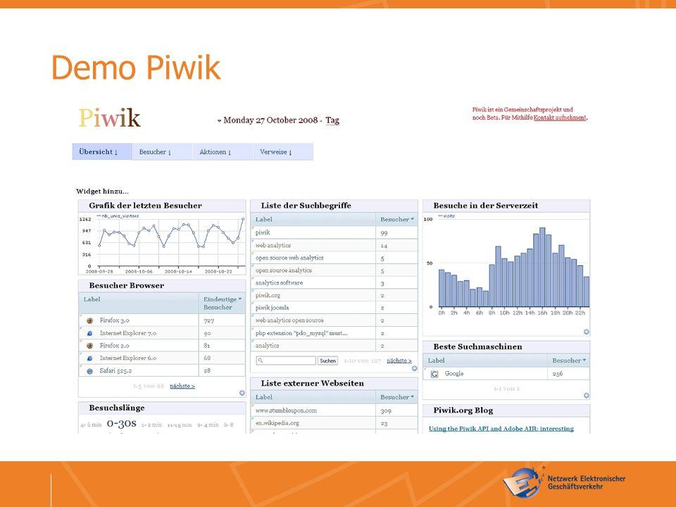 Demo Piwik
