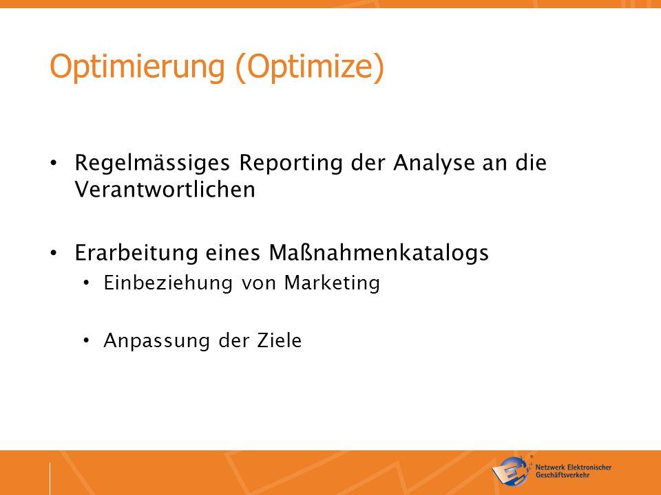 Optimierung (Optimize) Regelmässiges Reporting der Analyse an die Verantwortlichen Erarbeitung eines Maßnahmenkatalogs Einbeziehung von Marketing Anpassung der Ziele