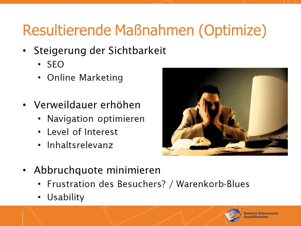 Resultierende Maßnahmen (Optimize) Steigerung der Sichtbarkeit SEO Online Marketing Verweildauer erhöhen Navigation optimieren Level of Interest Inhaltsrelevanz Abbruchquote minimieren Frustration des Besuchers.