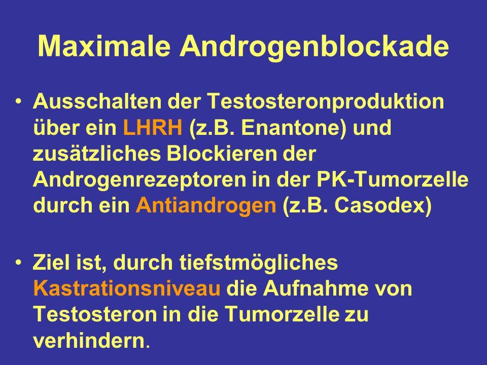 Maximale Androgenblockade Ausschalten der Testosteronproduktion über ein LHRH (z.B.
