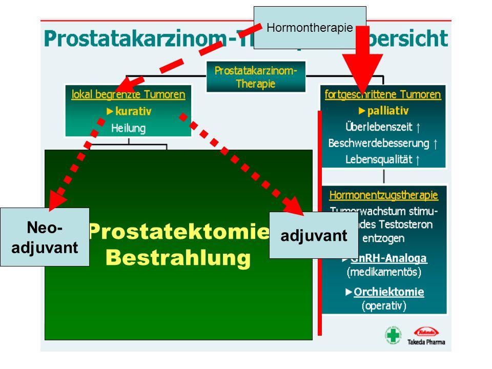 Hormontherapie Prostatektomie Bestrahlung Neo- adjuvant