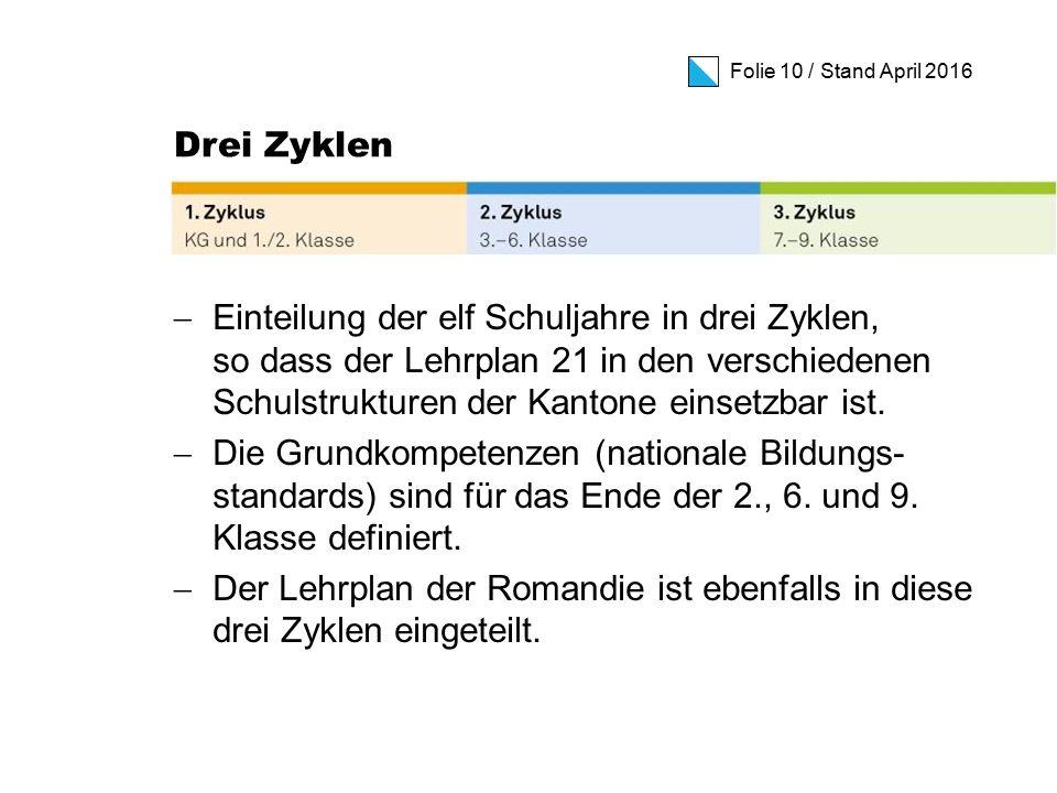 Folie 10 / Stand April 2016 Drei Zyklen  Einteilung der elf Schuljahre in drei Zyklen, so dass der Lehrplan 21 in den verschiedenen Schulstrukturen der Kantone einsetzbar ist.