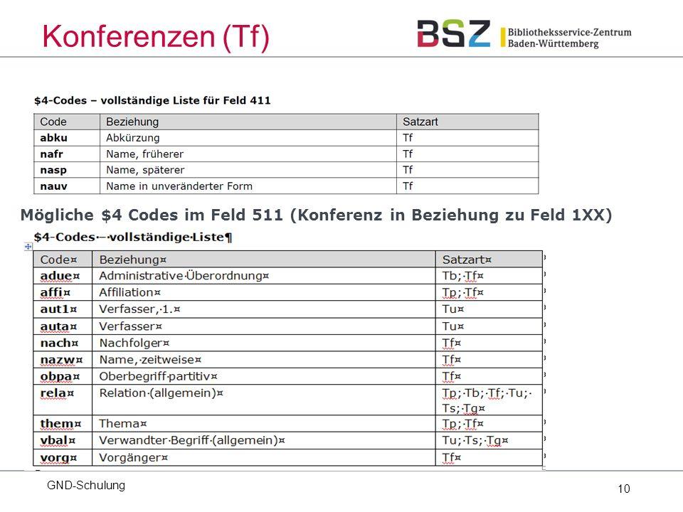 10 Mögliche $4 Codes im Feld 411 GND-Schulung Konferenzen (Tf) Mögliche $4 Codes im Feld 511 (Konferenz in Beziehung zu Feld 1XX)